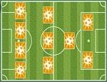 ذاكرة كرة القدم
